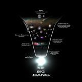 RTA200026S © Stocktrek Images, Inc. Diagram illustrating the history of the universe.