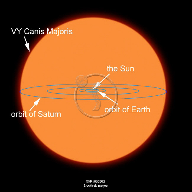VY Canis Majoris - Beyond Our Own World