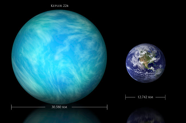 MRC200047S © Stocktrek Images, Inc. Artist's depiction of the difference in size between Earth and Kepler 22b.