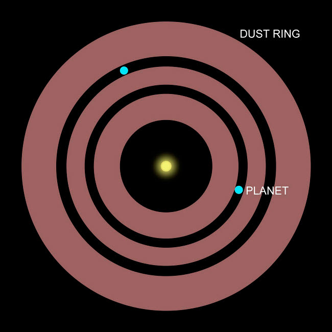 RMR100043S © Stocktrek Images, Inc. Diagram showing how planets orbit within a ring of dust surrounding Beta Pictoris.