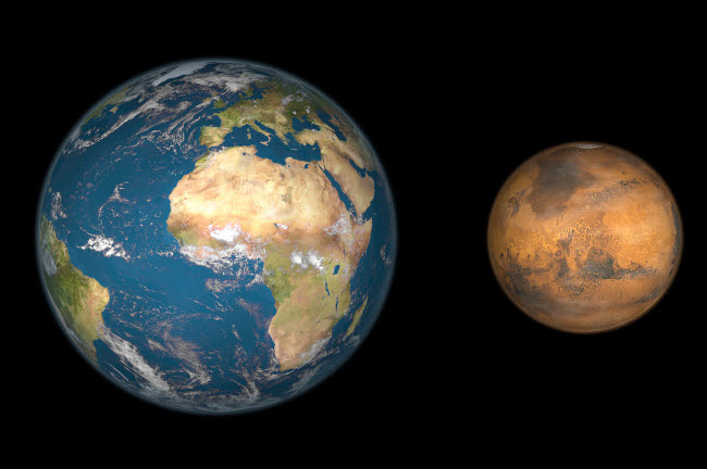 WMY100048S © Stocktrek Images, Inc. Artist's concept comparing the size of Mars with that of the Earth.